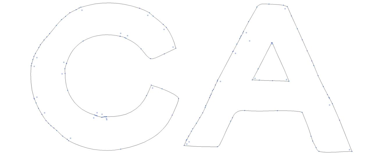 Ca Type